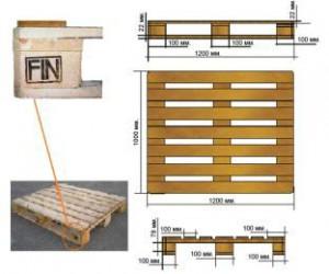 Паллетные (фронтатальные) металлические стеллажи: финский поддон FIN (1000х1200х145 мм.)