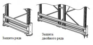 Паллетные (фронтальные) металлические стеллажи: торцевая защита